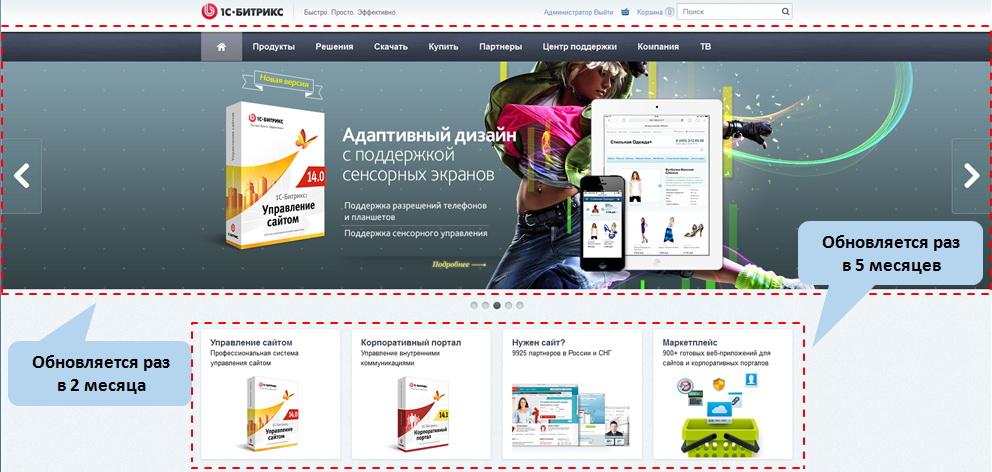 tehnologija-kompozitnyj-sajt